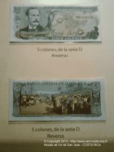 Musée de l'or au Costa Rica – Museo del Banco Central