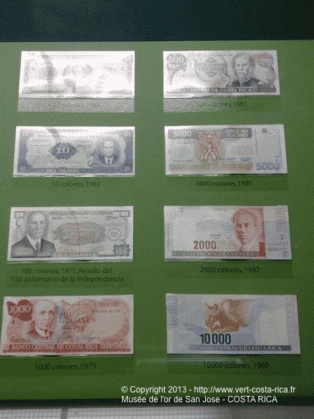 histoire de la monnaie du Costa Rica