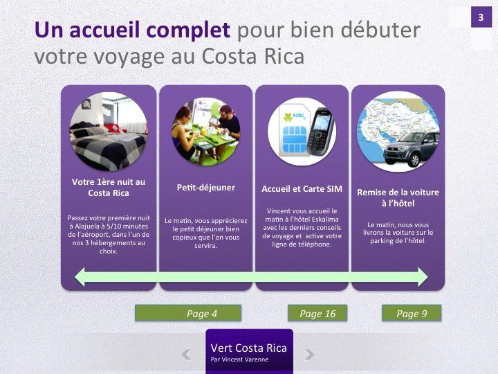 Vert Costa Rica vous accueil avec Hôtels et Location de voiture au Costa Rica