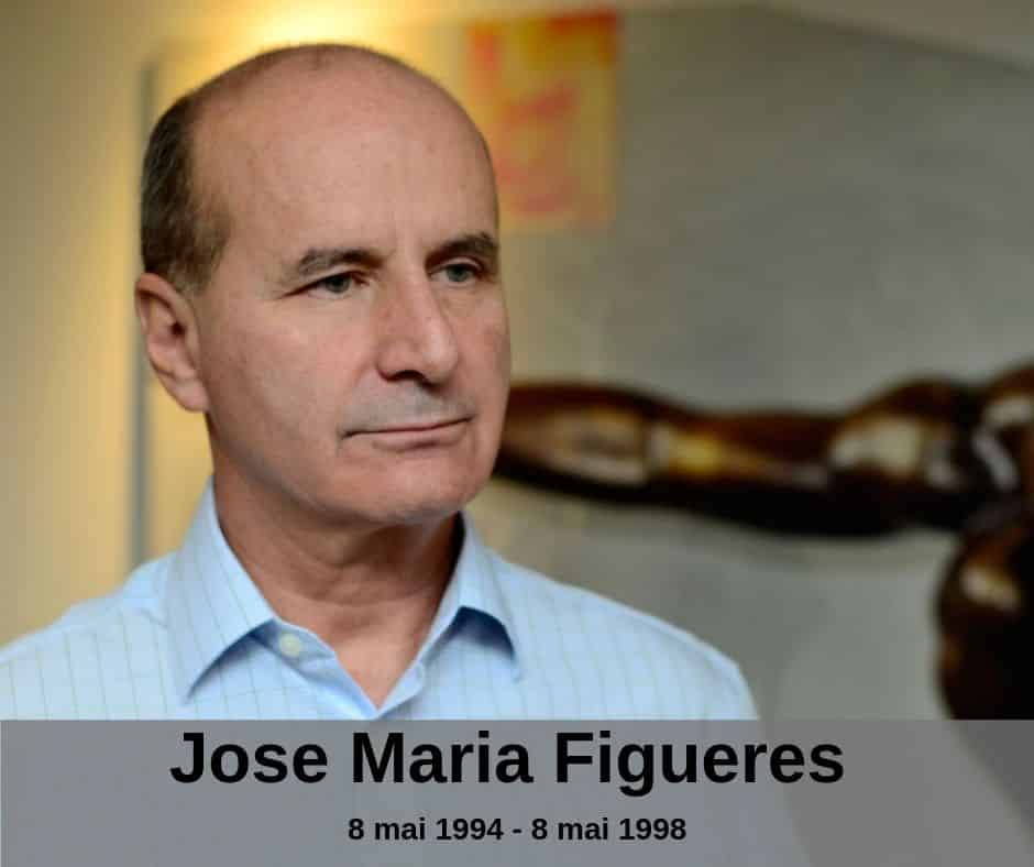 Le président Jose Maria Figueres du Costa Rica