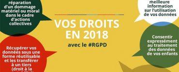 Vert Costa Rica conforme au droit européen : le RGPD